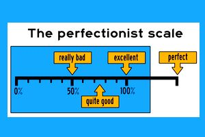 Am I A Perfectionist?