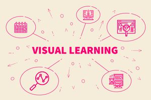 Are You A Visual Learner?