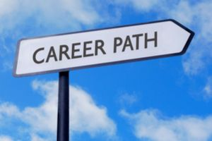 Career Path Quiz