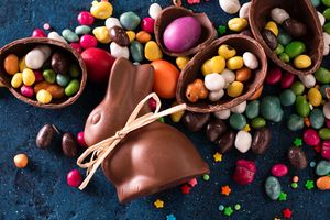 Easter Candy Quiz