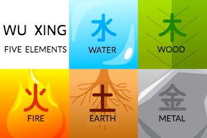 What Chinese Element Am I?