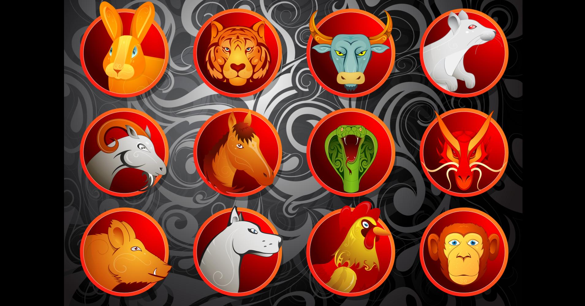 What Chinese Zodiac Sign Am I? - Quiz - Quizony com