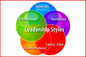 What Type Of Leader Am I?