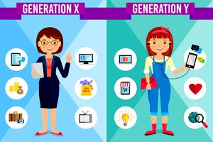 Which Generation Am I?